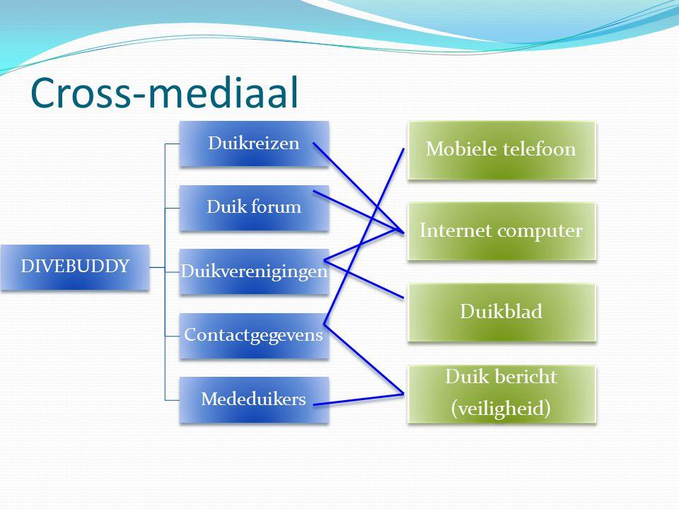 Cross-mediaal DIVEBUDDY Duikreizen Duik forum Duikverenigingen Contactgegevens Mededuikers Mobiele telefoon Internet computer Duikblad Duik bericht (veiligheid)