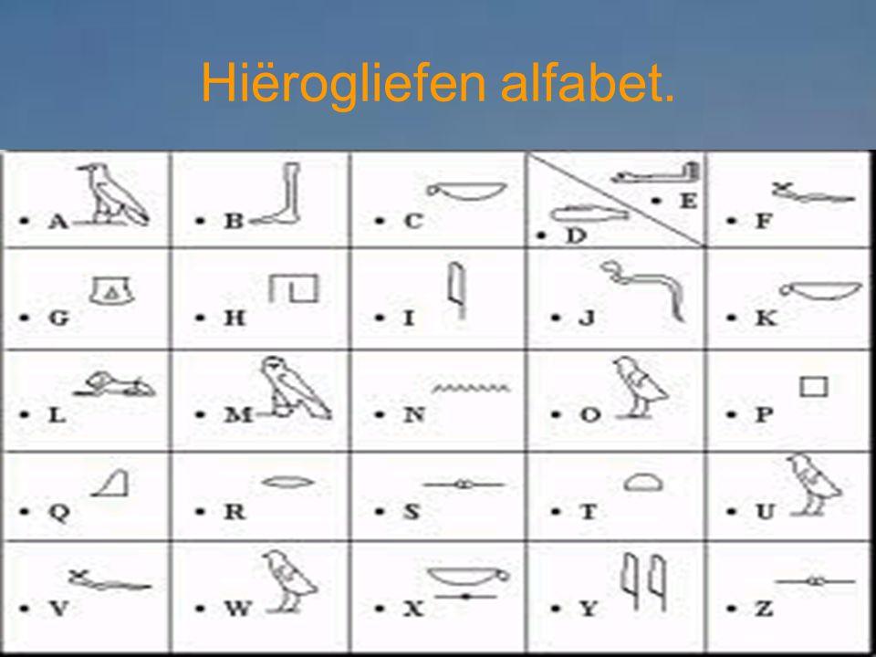 Hiërogliefen alfabet.