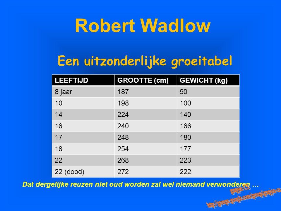 Robert Wadlow (1918-1940) Robert Wadlow, geboren op 22 februari 1918 in Alton, Illinois, Verenigde Staten, woog 4 kg bij de geboorte. Op de leeftijd v