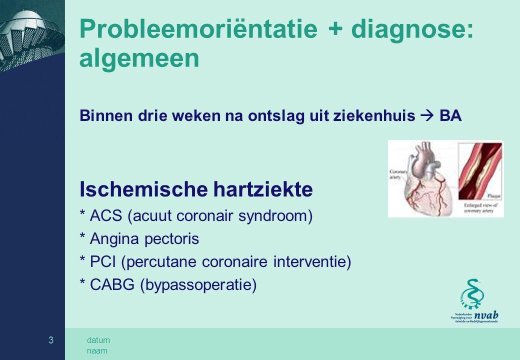 datum naam 4 Probleemoriëntatie + diagnose: belastbaarheid Objectieve belastbaarheid anamnese: pijn, hartkloppingen e.d.