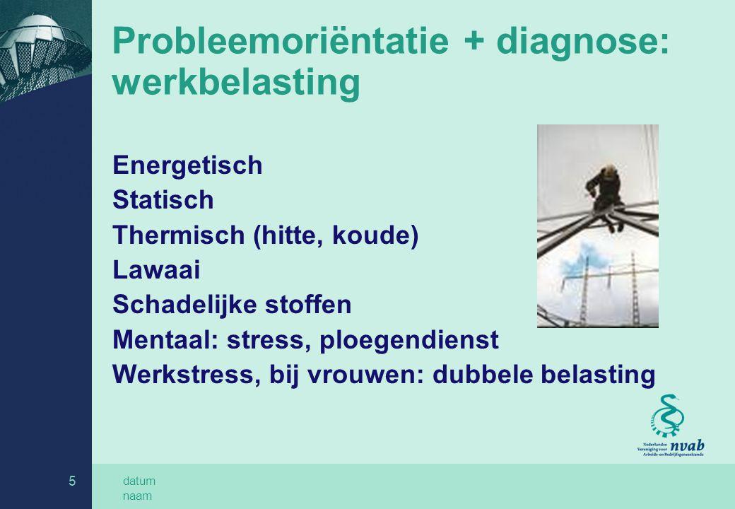 datum naam 6 Probleemoriëntatie + diagnose: belemmerende persoonsfactoren Coping Werkconflict Motivatie Partner Privé-problemen Medicijntrouw