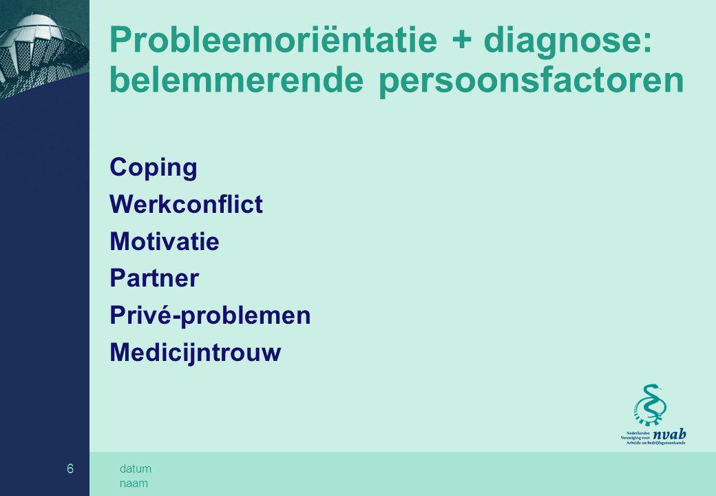 datum naam 17 Interventie en secundaire preventie: belemmeringen reïntegratie Relatie motivatie, angst, depressie, andere knelpunten.
