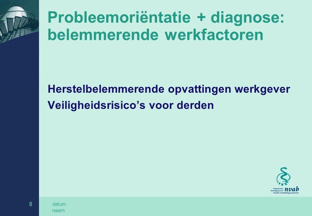 datum naam 9 Probleemoriëntatie + diagnose: hartrevalidatie Wèl hartrevalidatie: welke modulen.