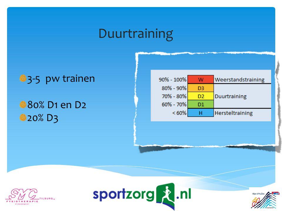 Duurtraining 3-5 pw trainen 80% D1 en D2 20% D3