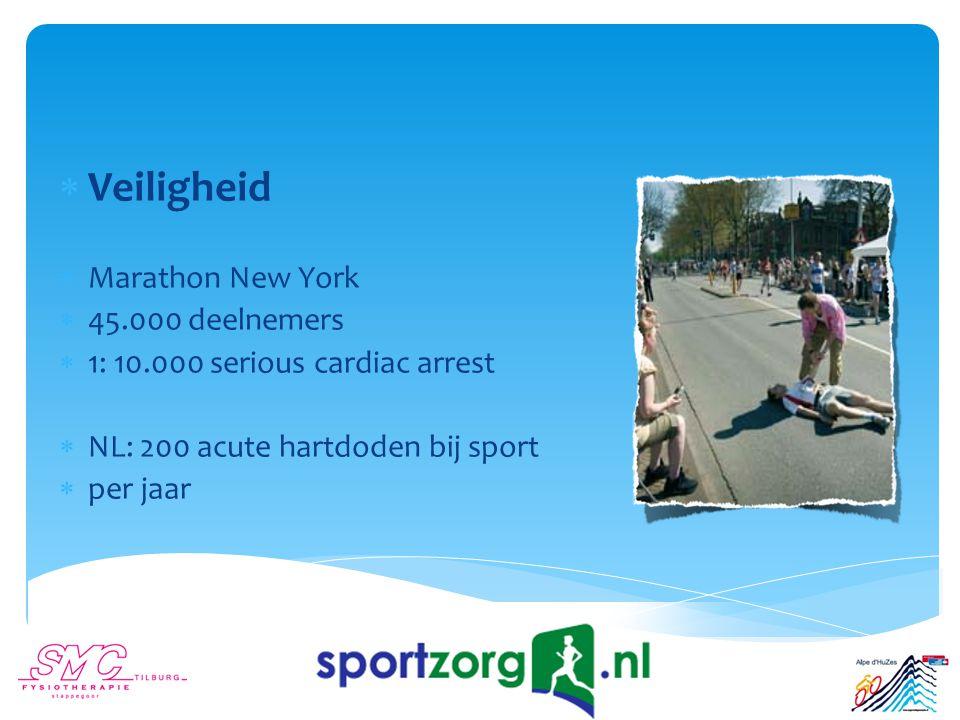  Veiligheid  Marathon New York  45.000 deelnemers  1: 10.000 serious cardiac arrest  NL: 200 acute hartdoden bij sport  per jaar