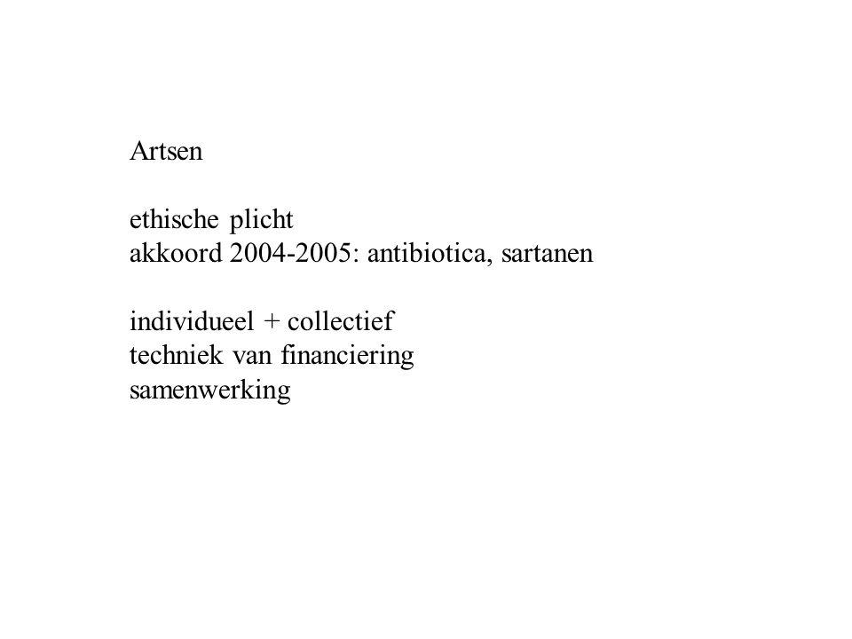 Artsen ethische plicht akkoord 2004-2005: antibiotica, sartanen individueel + collectief techniek van financiering samenwerking