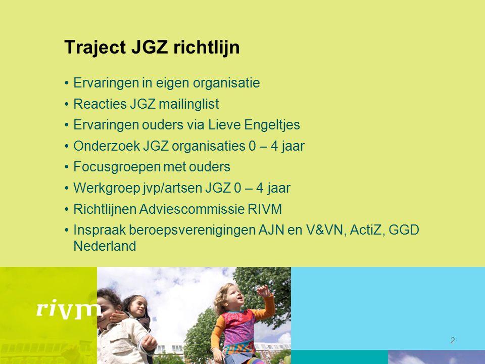 Traject JGZ richtlijn Ervaringen in eigen organisatie Reacties JGZ mailinglist Ervaringen ouders via Lieve Engeltjes Onderzoek JGZ organisaties 0 – 4