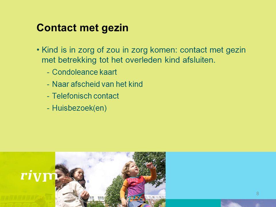 Contact met gezin Kind is in zorg of zou in zorg komen: contact met gezin met betrekking tot het overleden kind afsluiten. -Condoleance kaart -Naar af