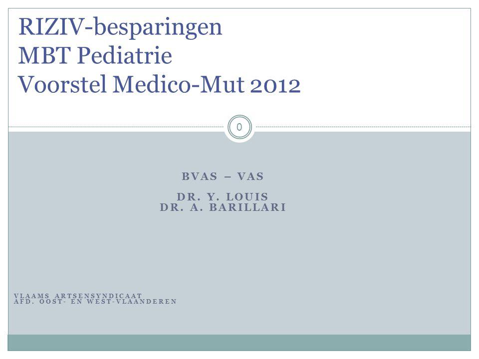BVAS – VAS DR. Y. LOUIS DR. A. BARILLARI VLAAMS ARTSENSYNDICAAT AFD.