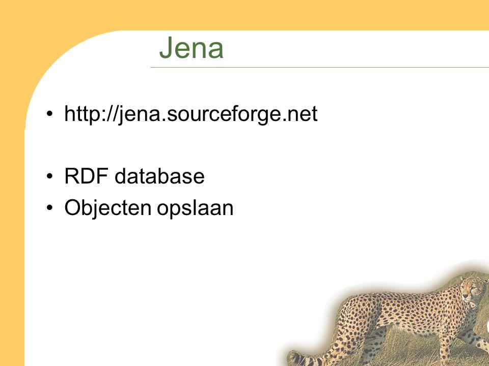 Jena http://jena.sourceforge.net RDF database Objecten opslaan