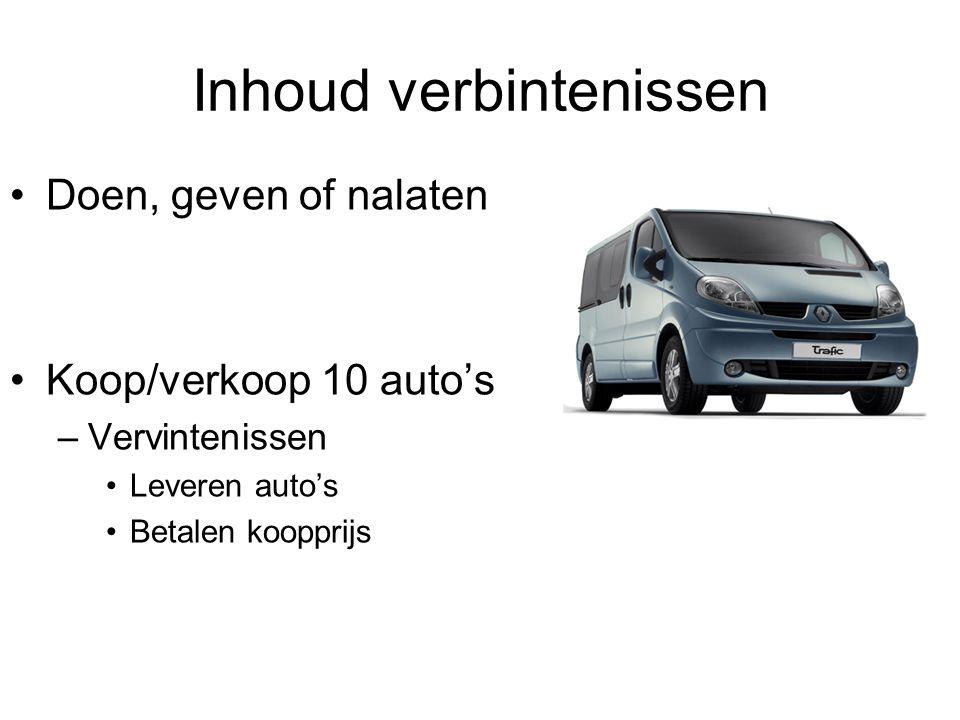Inhoud verbintenissen Doen, geven of nalaten Koop/verkoop 10 auto's –Vervintenissen Leveren auto's Betalen koopprijs