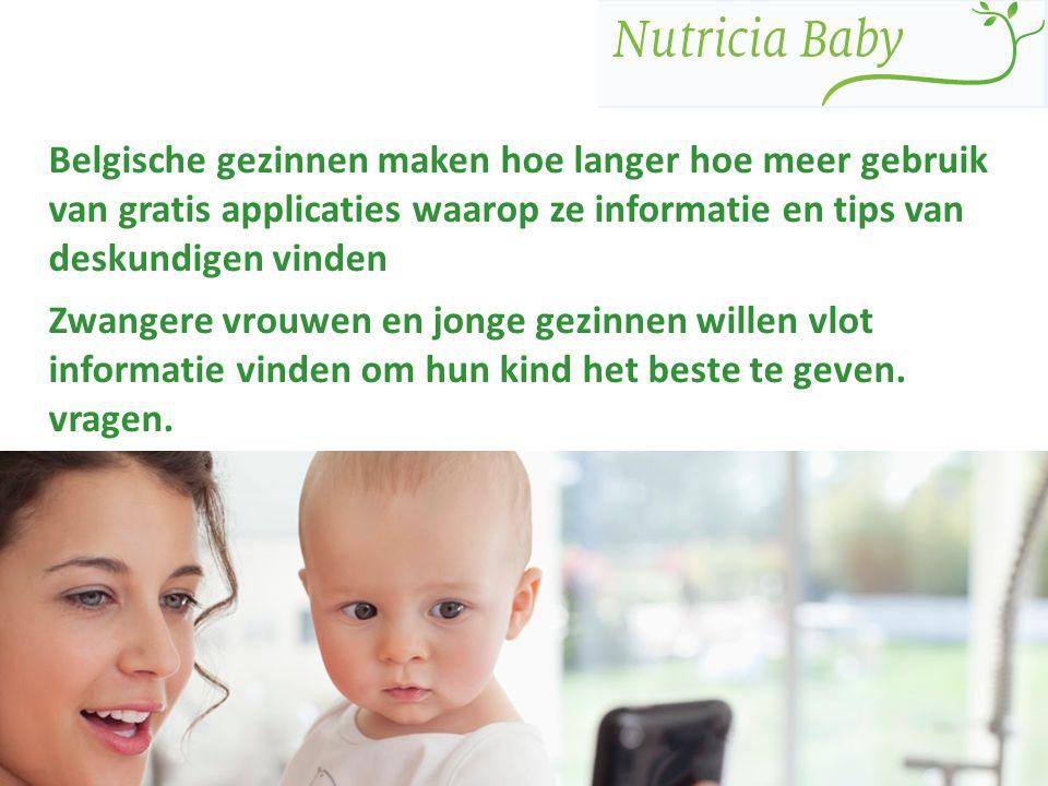Belgische gezinnen maken hoe langer hoe meer gebruik van gratis applicaties waarop ze informatie en tips van deskundigen vinden Zwangere vrouwen en jonge gezinnen willen vlot informatie vinden om hun kind het beste te geven.