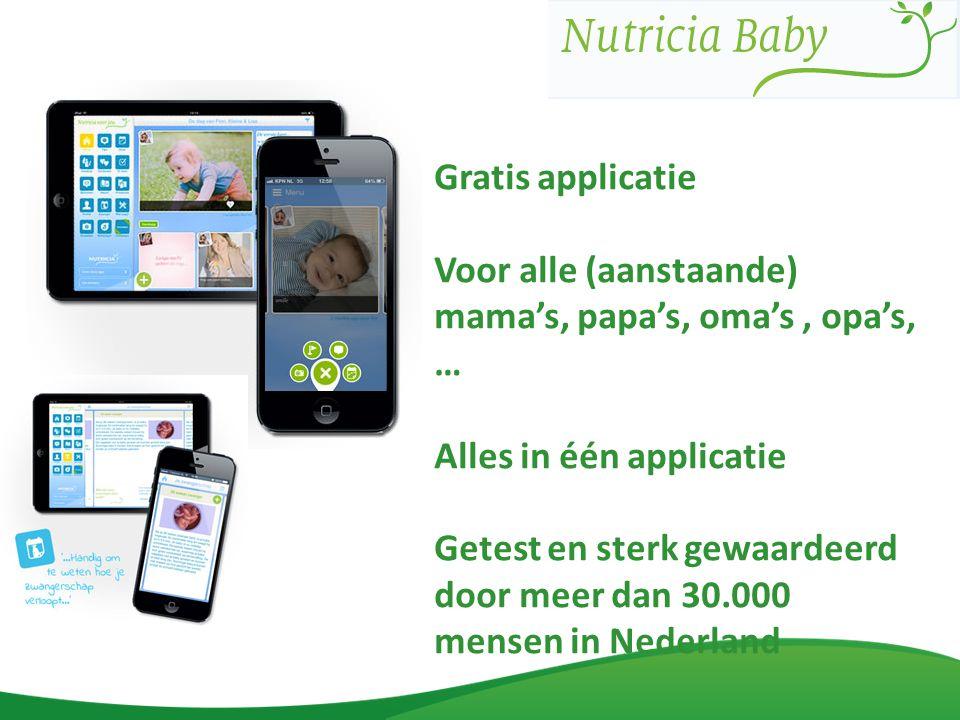 Gratis applicatie Voor alle (aanstaande) mama's, papa's, oma's, opa's, … Alles in één applicatie Getest en sterk gewaardeerd door meer dan 30.000 mensen in Nederland