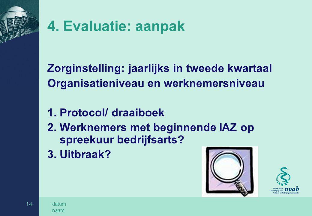 datum naam 14 4. Evaluatie: aanpak Zorginstelling: jaarlijks in tweede kwartaal Organisatieniveau en werknemersniveau 1. Protocol/ draaiboek 2. Werkne