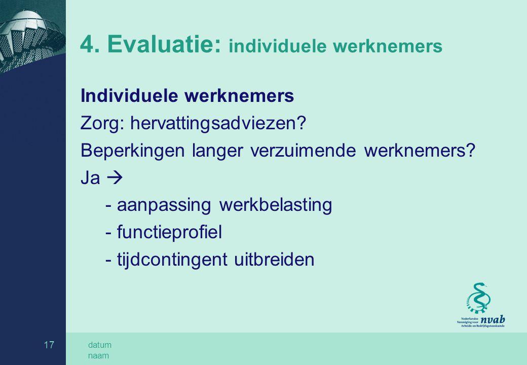 datum naam 17 4. Evaluatie: individuele werknemers Individuele werknemers Zorg: hervattingsadviezen? Beperkingen langer verzuimende werknemers? Ja  -