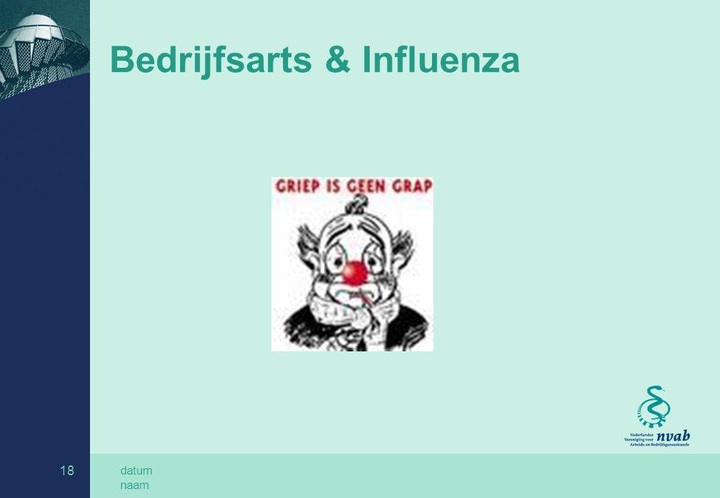 datum naam 18 Bedrijfsarts & Influenza