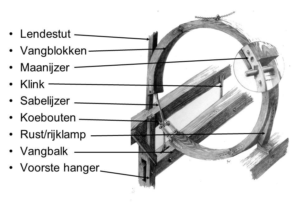Lendestut Vangblokken Maanijzer Klink Sabelijzer Koebouten Rust/rijklamp Vangbalk Voorste hanger