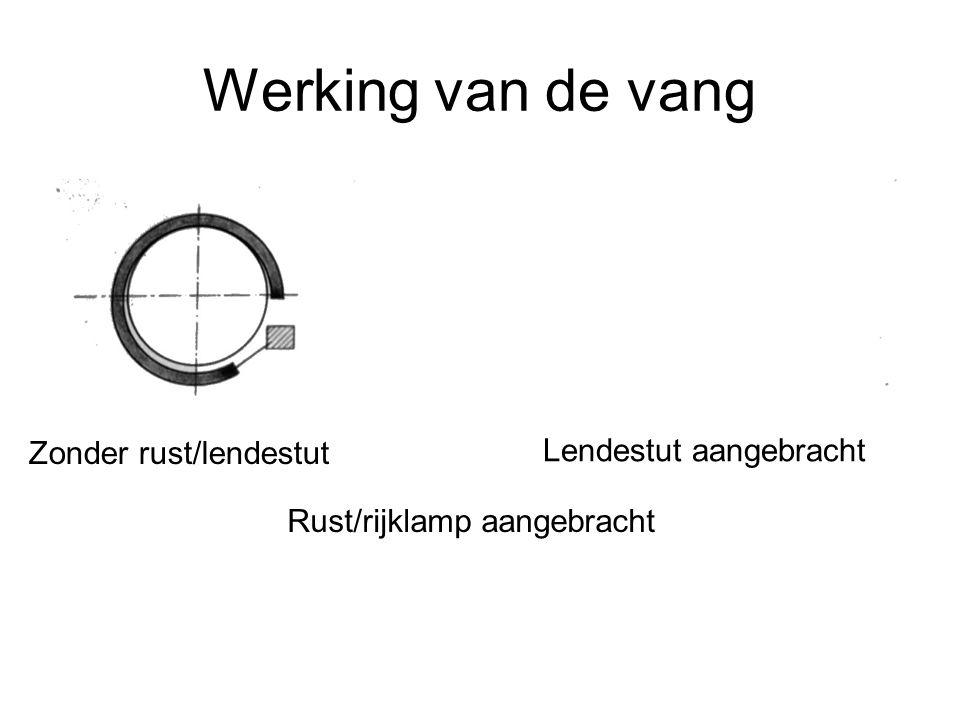 Werking van de vang Zonder rust/lendestut Rust/rijklamp aangebracht Lendestut aangebracht