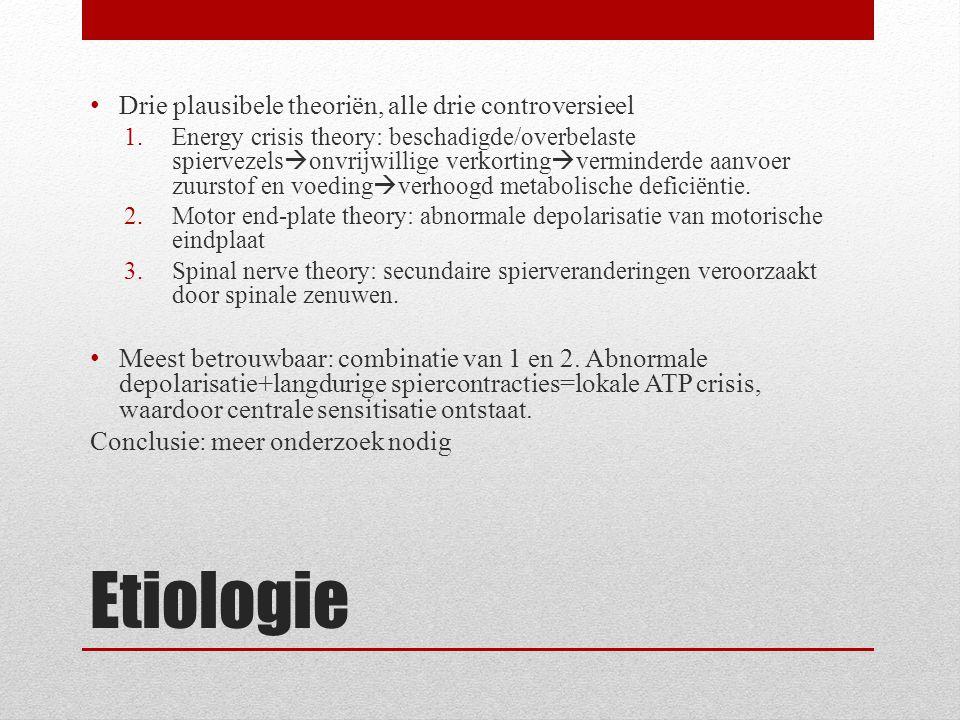 Etiologie Drie plausibele theoriën, alle drie controversieel 1.Energy crisis theory: beschadigde/overbelaste spiervezels  onvrijwillige verkorting 