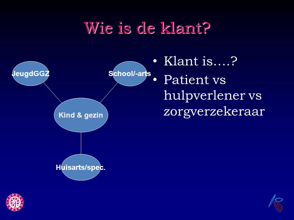Wie is de klant? Klant is….? Patient vs hulpverlener vs zorgverzekeraar Kind & gezin JeugdGGZ School/-arts Huisarts/spec.