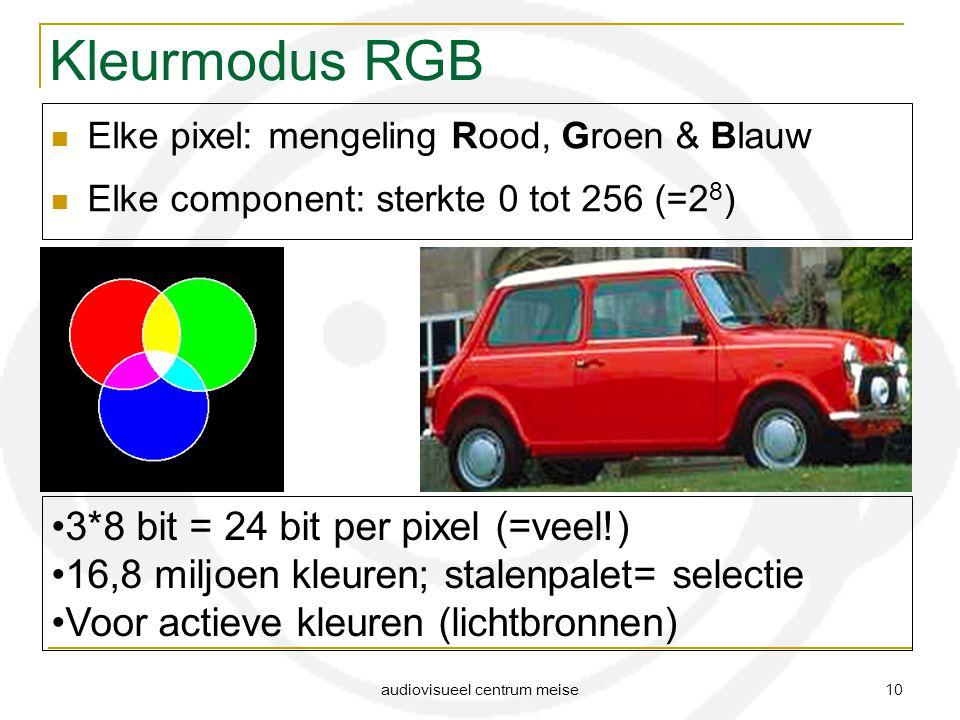 audiovisueel centrum meise 10 Kleurmodus RGB Elke pixel: mengeling Rood, Groen & Blauw Elke component: sterkte 0 tot 256 (=2 8 ) 3*8 bit = 24 bit per pixel (=veel!) 16,8 miljoen kleuren; stalenpalet= selectie Voor actieve kleuren (lichtbronnen)