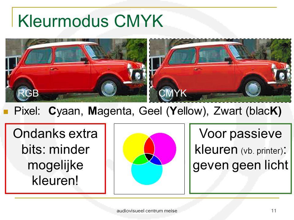 audiovisueel centrum meise 11 Kleurmodus CMYK Pixel: Cyaan, Magenta, Geel (Yellow), Zwart (blacK) Voor passieve kleuren (vb.
