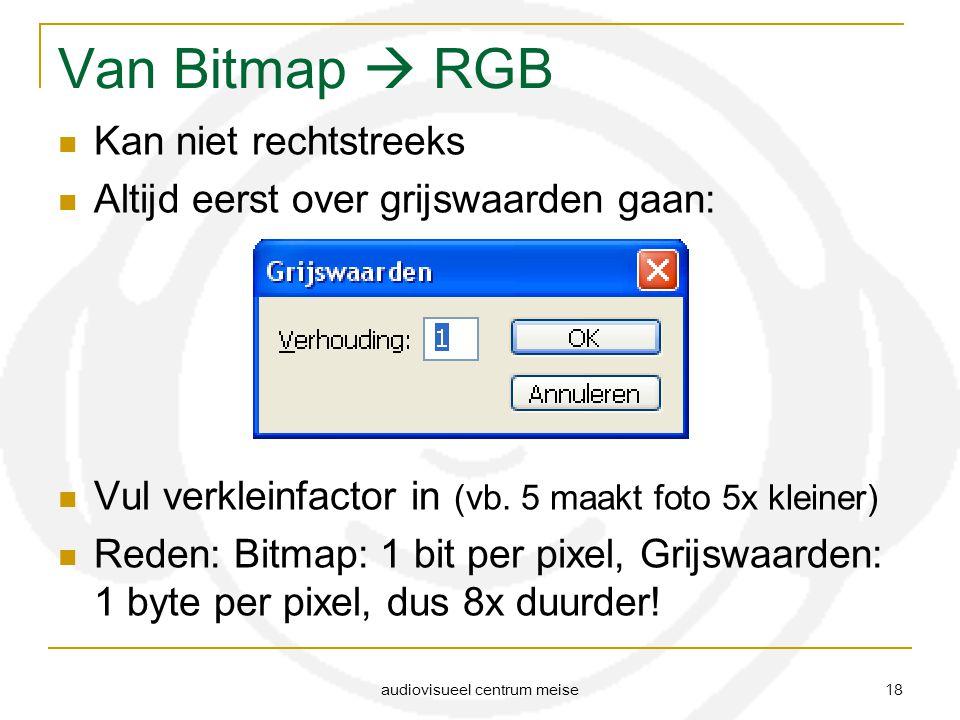 audiovisueel centrum meise 18 Van Bitmap  RGB Kan niet rechtstreeks Altijd eerst over grijswaarden gaan: Vul verkleinfactor in (vb.