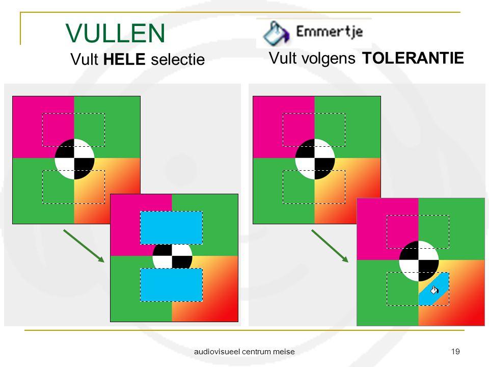 audiovisueel centrum meise 19 VULLEN Vult HELE selectie Vult volgens TOLERANTIE