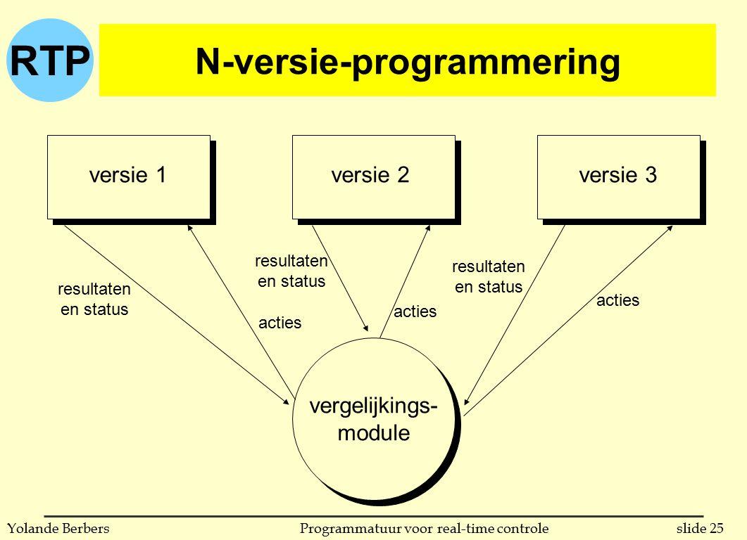 RTP slide 25Programmatuur voor real-time controleYolande Berbers N-versie-programmering versie 1versie 2versie 3 resultaten en status acties vergelijkings- module