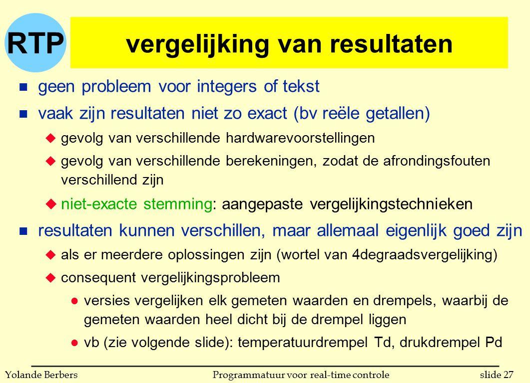 RTP slide 27Programmatuur voor real-time controleYolande Berbers vergelijking van resultaten n geen probleem voor integers of tekst n vaak zijn resultaten niet zo exact (bv reële getallen) u gevolg van verschillende hardwarevoorstellingen u gevolg van verschillende berekeningen, zodat de afrondingsfouten verschillend zijn u niet-exacte stemming: aangepaste vergelijkingstechnieken n resultaten kunnen verschillen, maar allemaal eigenlijk goed zijn u als er meerdere oplossingen zijn (wortel van 4degraadsvergelijking) u consequent vergelijkingsprobleem l versies vergelijken elk gemeten waarden en drempels, waarbij de gemeten waarden heel dicht bij de drempel liggen l vb (zie volgende slide): temperatuurdrempel Td, drukdrempel Pd