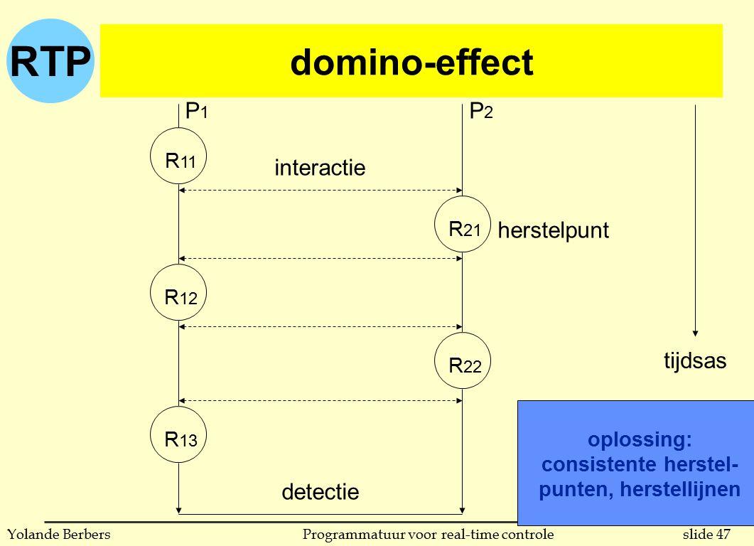 RTP slide 47Programmatuur voor real-time controleYolande Berbers domino-effect R 11 R 12 R 13 R 21 R 22 P1P1 P2P2 interactie herstelpunt tijdsas detectie oplossing: consistente herstel- punten, herstellijnen