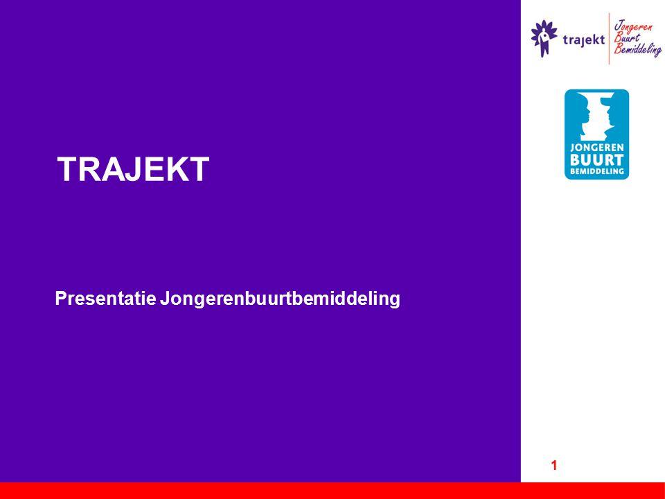TRAJEKT Presentatie Jongerenbuurtbemiddeling 1