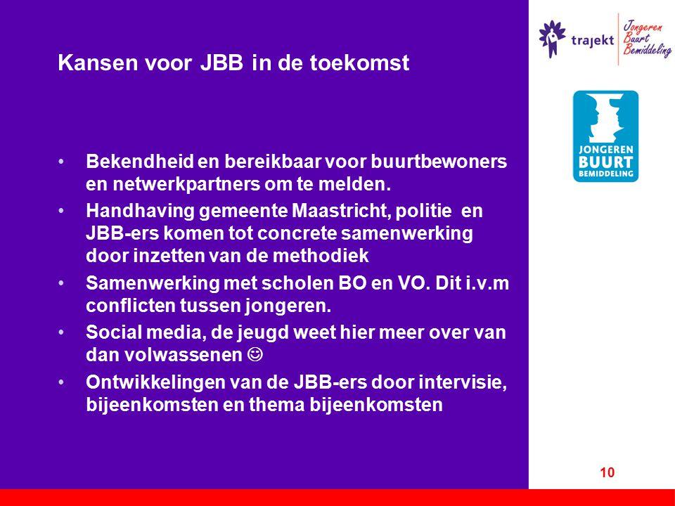 Kansen voor JBB in de toekomst Bekendheid en bereikbaar voor buurtbewoners en netwerkpartners om te melden. Handhaving gemeente Maastricht, politie en