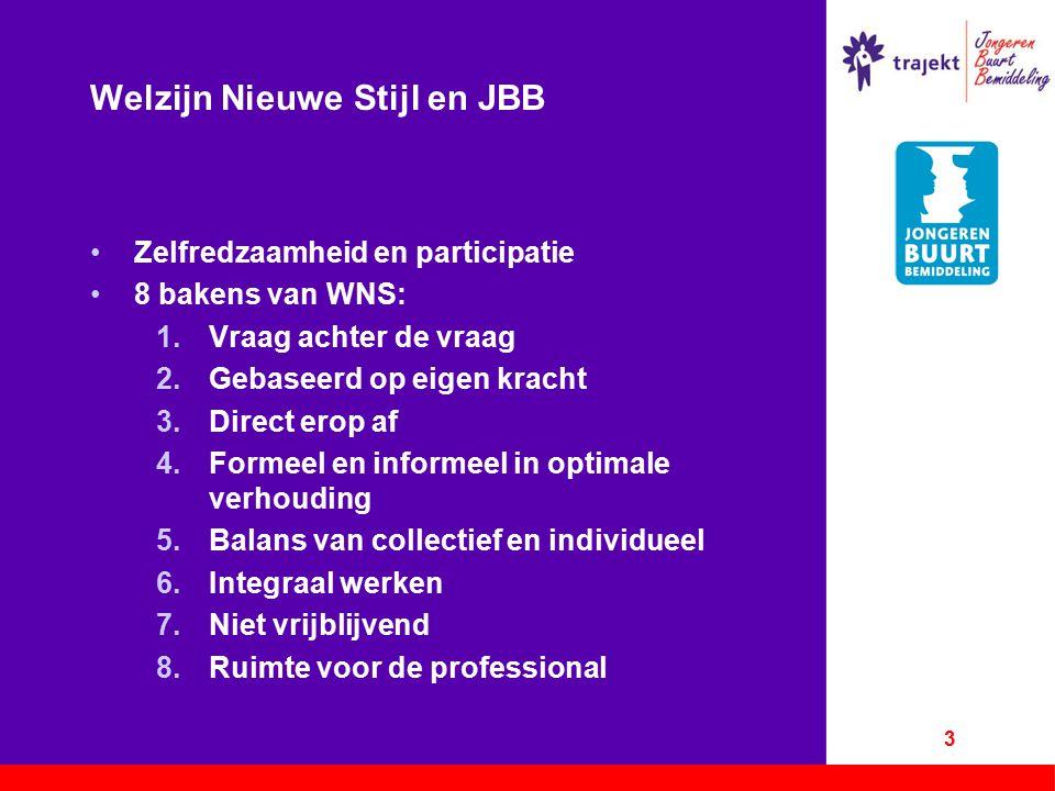 Welzijn Nieuwe Stijl en JBB Zelfredzaamheid en participatie 8 bakens van WNS: 1.Vraag achter de vraag 2.Gebaseerd op eigen kracht 3.Direct erop af 4.F