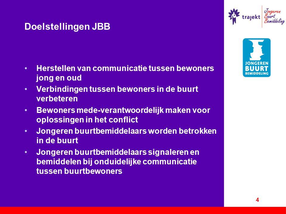 Doelstellingen JBB Herstellen van communicatie tussen bewoners jong en oud Verbindingen tussen bewoners in de buurt verbeteren Bewoners mede-verantwoo