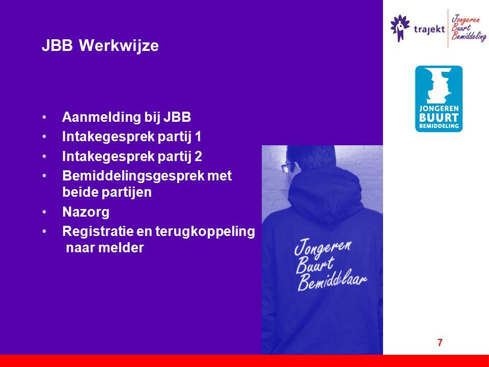 JBB Werkwijze Aanmelding bij JBB Intakegesprek partij 1 Intakegesprek partij 2 Bemiddelingsgesprek met beide partijen Nazorg Registratie en terugkoppe