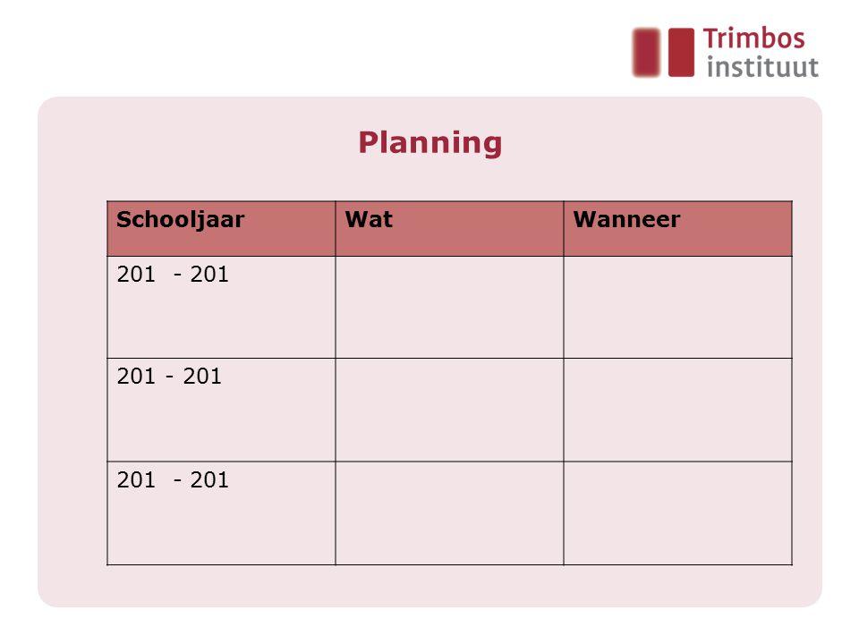 Planning SchooljaarWatWanneer 201 - 201
