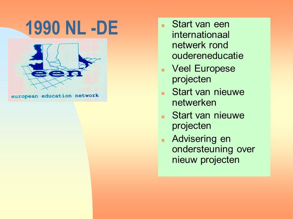1990 NL -DE n Start van een internationaal netwerk rond oudereneducatie n Veel Europese projecten n Start van nieuwe netwerken n Start van nieuwe projecten n Advisering en ondersteuning over nieuw projecten