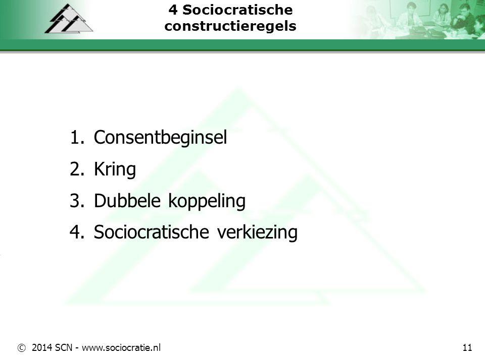 © 2014 SCN - www.sociocratie.nl 1 Consent Consent regeert Geen overwegend bezwaar Beargumenteerd: geen veto In Zwang: 'Door de gelijkwaardigheid bij de besluitvorming kan niemand de baas over een ander spelen.