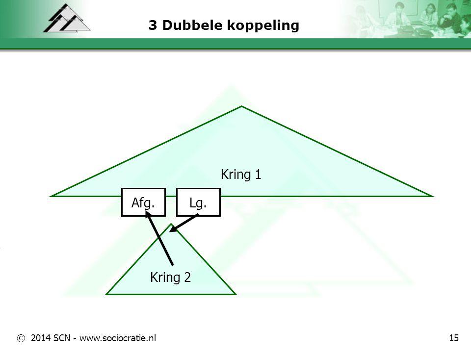 © 2014 SCN - www.sociocratie.nl 3 Dubbele koppeling Kring 1 Kring 2 Afg. Lg. 15