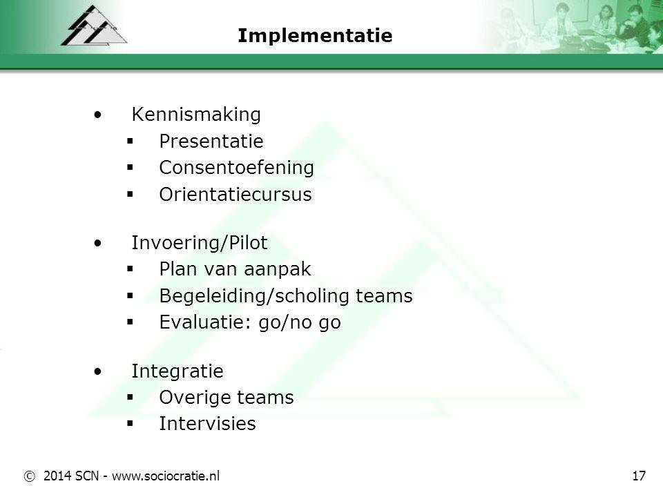 Implementatie Kennismaking  Presentatie  Consentoefening  Orientatiecursus Invoering/Pilot  Plan van aanpak  Begeleiding/scholing teams  Evaluat