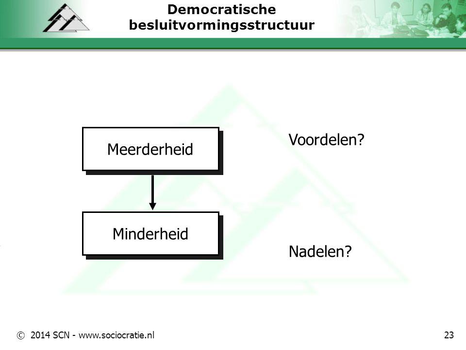 © 2014 SCN - www.sociocratie.nl Democratische besluitvormingsstructuur Meerderheid Minderheid Voordelen? Nadelen? 23