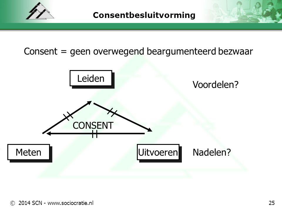 © 2014 SCN - www.sociocratie.nl Consentbesluitvorming Leiden Meten Uitvoeren CONSENT Voordelen? Nadelen? Consent = geen overwegend beargumenteerd bezw