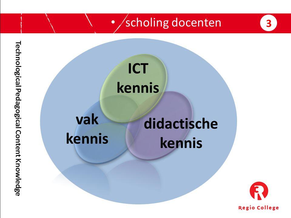 ICT kennis vak kennis didactische kennis scholing docenten Technological Pedagogical Content Knowledge 3