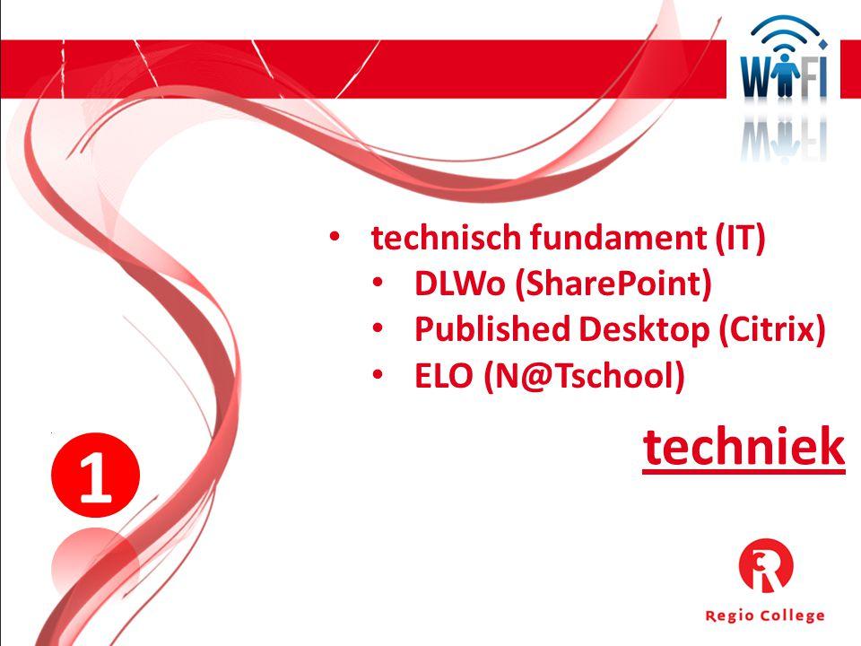 techniek technisch fundament (IT) DLWo (SharePoint) Published Desktop (Citrix) ELO (N@Tschool) 1