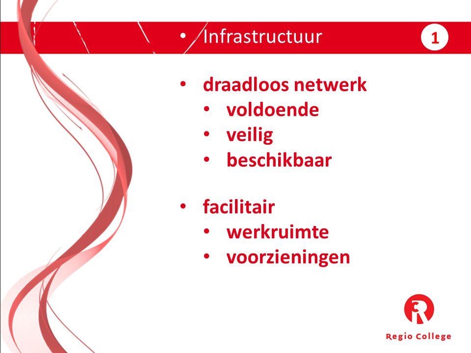 draadloos netwerk voldoende veilig beschikbaar Infrastructuur facilitair werkruimte voorzieningen 1
