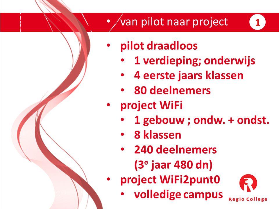 van pilot naar project pilot draadloos 1 verdieping; onderwijs 4 eerste jaars klassen 80 deelnemers project WiFi 1 gebouw ; ondw. + ondst. 8 klassen 2