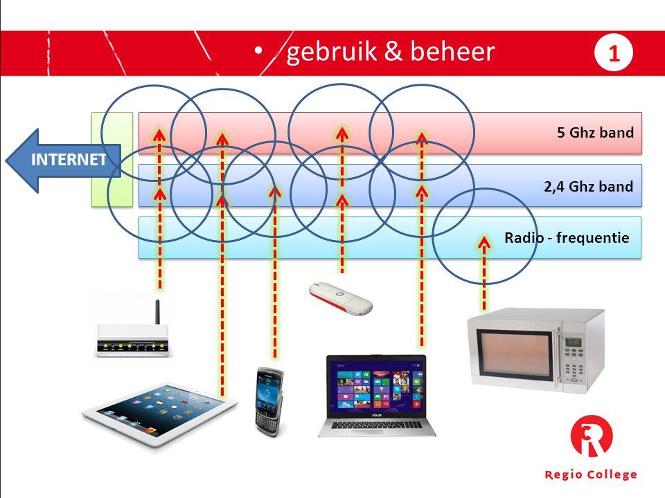 2,4 Ghz band 5 Ghz band Radio - frequentie INTERNET gebruik & beheer 1