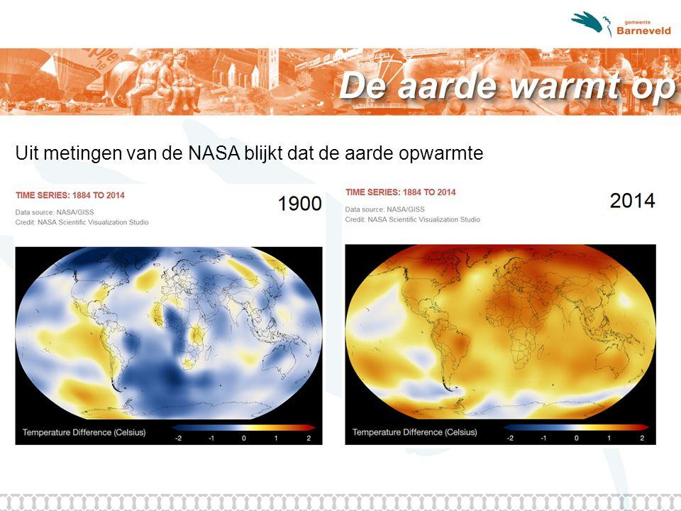 De aarde warmt op Uit metingen van de NASA blijkt dat de aarde opwarmte