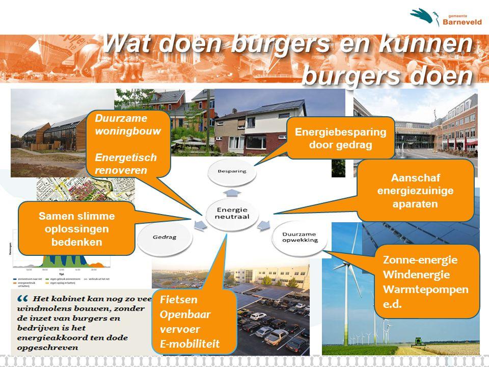Wat doen burgers en kunnen burgers doen Aanschaf energiezuinige aparaten Zonne-energie Windenergie Warmtepompen e.d. Energiebesparing door gedrag Duur